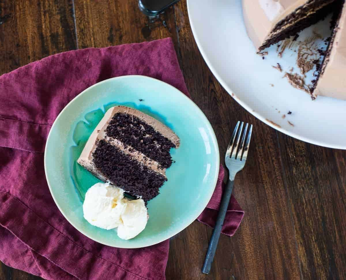 plate of chocolate mocha cake with ice cream | foodology geek